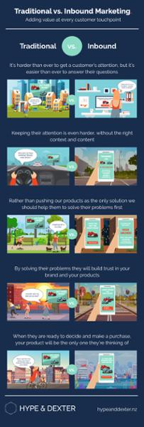 H&D _ Inbound vs Outbound Marketing Infographic _ Working-1